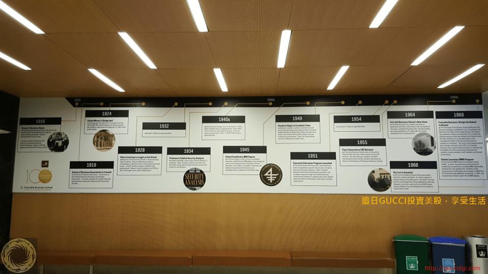 哥倫比亞大學商學院100週年