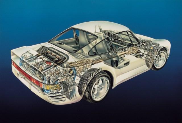 Status Symbols: Porsche 959 -TekDefender