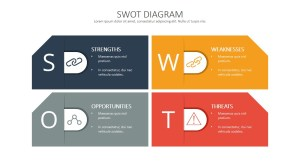 SWOT Analysis Template Deck  SlideModel