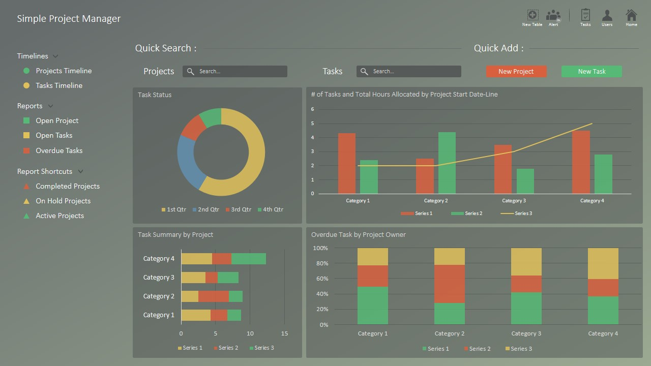 over project management practices and used for kpi s and dashboards