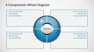 Blue 4 Components Wheel Diagrams for PowerPoint  SlideModel