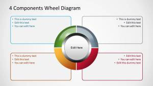 4 Components Wheel Diagrams for PowerPoint  SlideModel