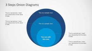 3 Steps Onion Diagrams for PowerPoint  SlideModel