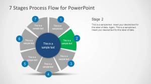 7 Stages Process Flow Diagram for PowerPoint  SlideModel