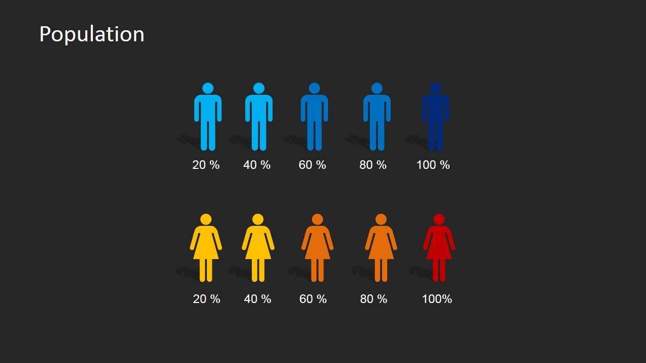 Infographics Gender Icon PowerPoint Slide SlideModel