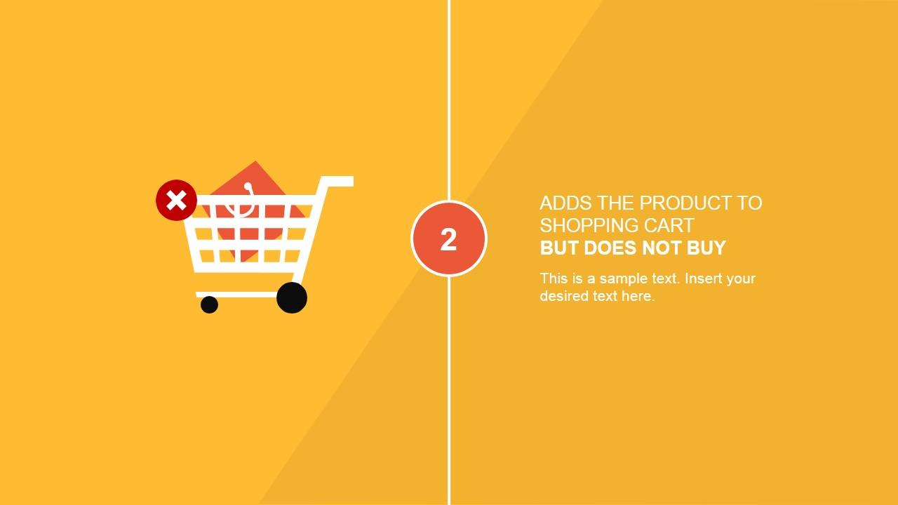 Shopping Cart Clipart Design For Powerpoint Slidemodel