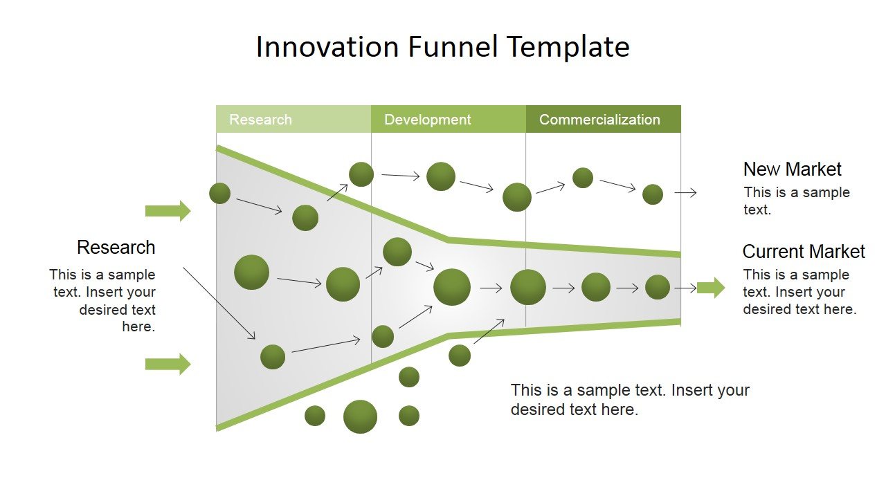 Innovation Funnel Diagram Template For Powerpoint