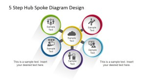 5 Step Hub Spoke Diagram for PowerPoint  SlideModel