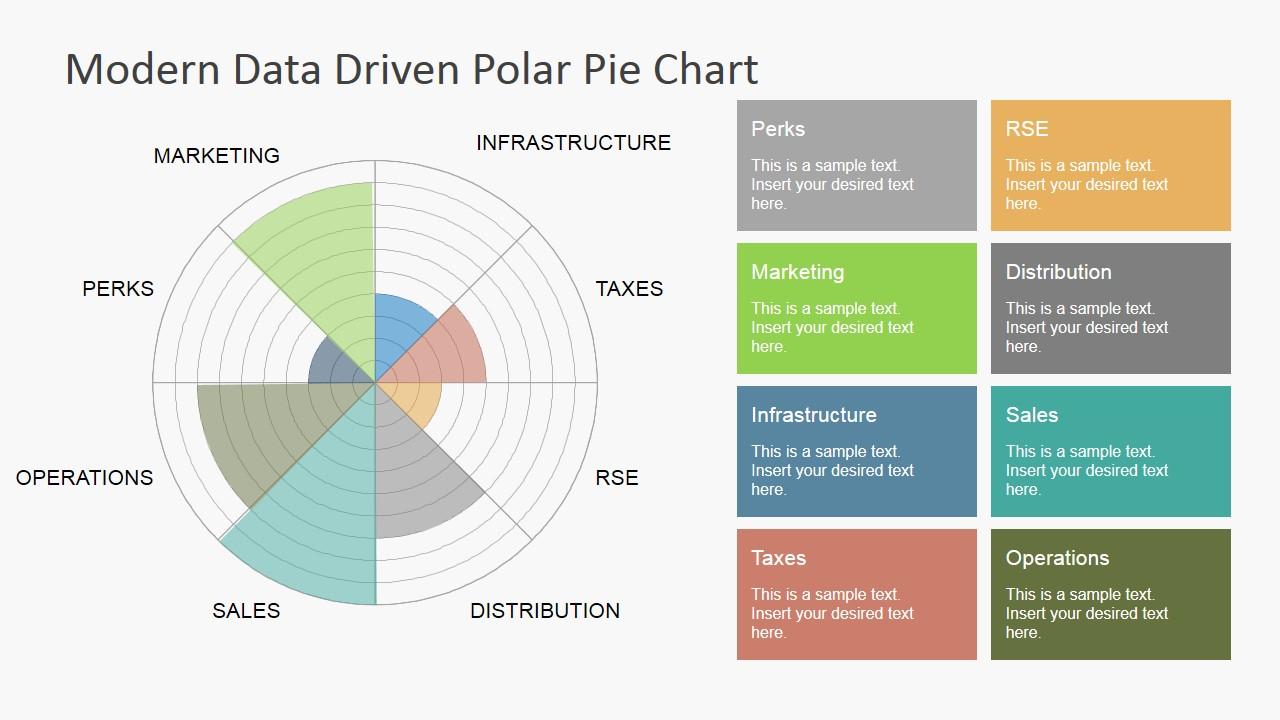 Data Driven Polar Charts For Powerpoint Slidemodel
