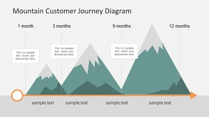 Mountain Customer Journey PowerPoint Diagram  SlideModel