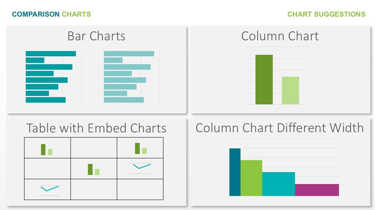 Free Abela S Chart Chooser Powerpoint Template Slidemodel