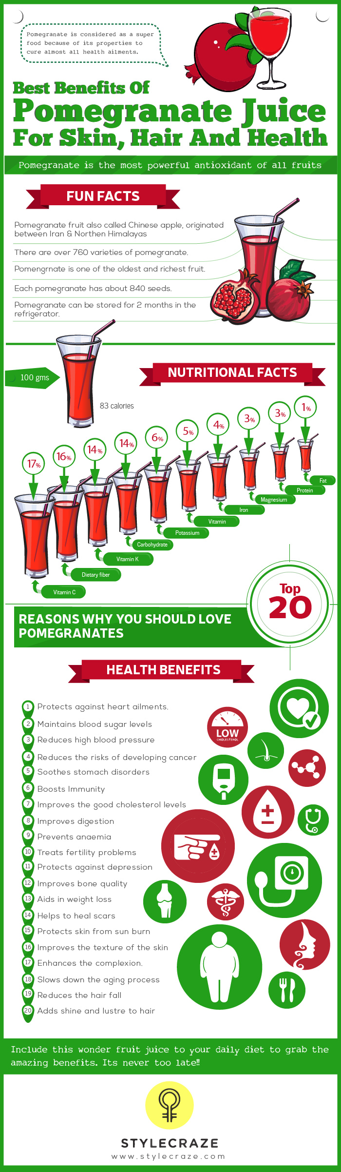 Pomegranate Juice Infographic