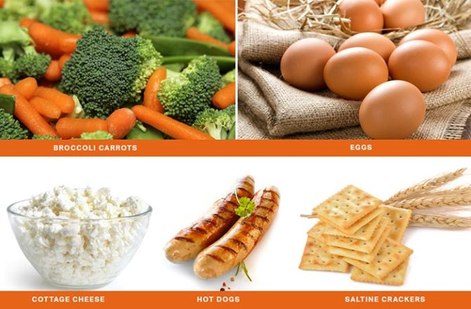 The 3-Day Military Diet Plan day2