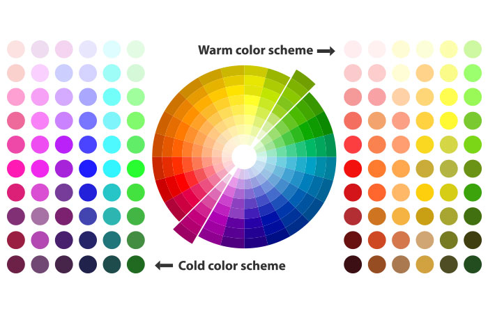 How To Match Clothes - Warm And Cool Colors