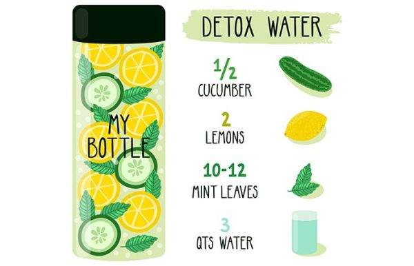 Lemon-Mint-Cucumber Water