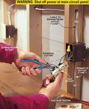 How to Install GFCI Outlets | The Family Handyman