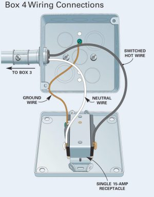 How to Install Surface Mounted Wiring and Conduit | The Family Handyman