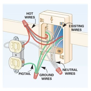 How To Add Outlets Easily With Surface Wiring | The Family