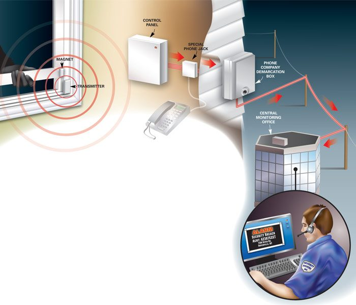 finest best diy home security system wireless diybijius with diy wireless home security system