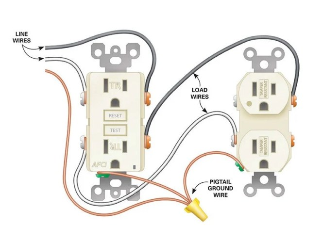 gfci outlet wiring diagram wiring diagram gfci outlet wiring diagram