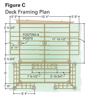 diy deck plans step by step small
