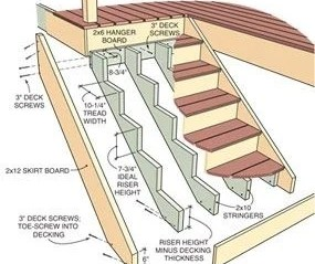 Rebuild An Old Deck With New Decking And Railings Family Handyman | Diy Deck Stair Railing | Easy | Outdoor | Aircraft Cable | House | Simple