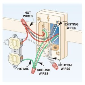 How To Add Outlets Easily With Surface Wiring   The Family