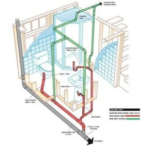 This illustration shows the basics of how to plumb the waste and vent in a basement bathroom.