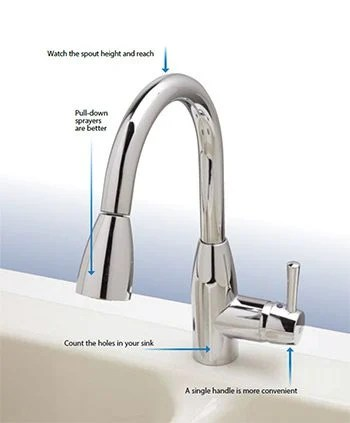tips on choosing a faucet