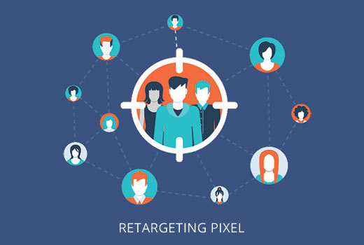 Adding Facebook Retargeting Pixel in WordPress