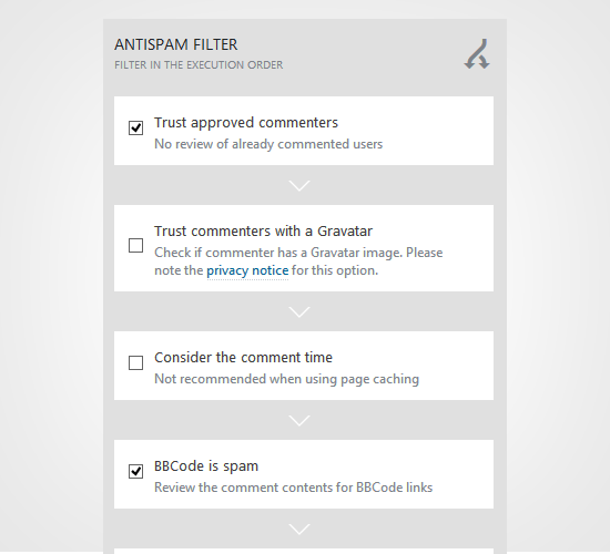 Antispam Filters
