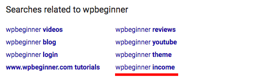 WPBeginner Income