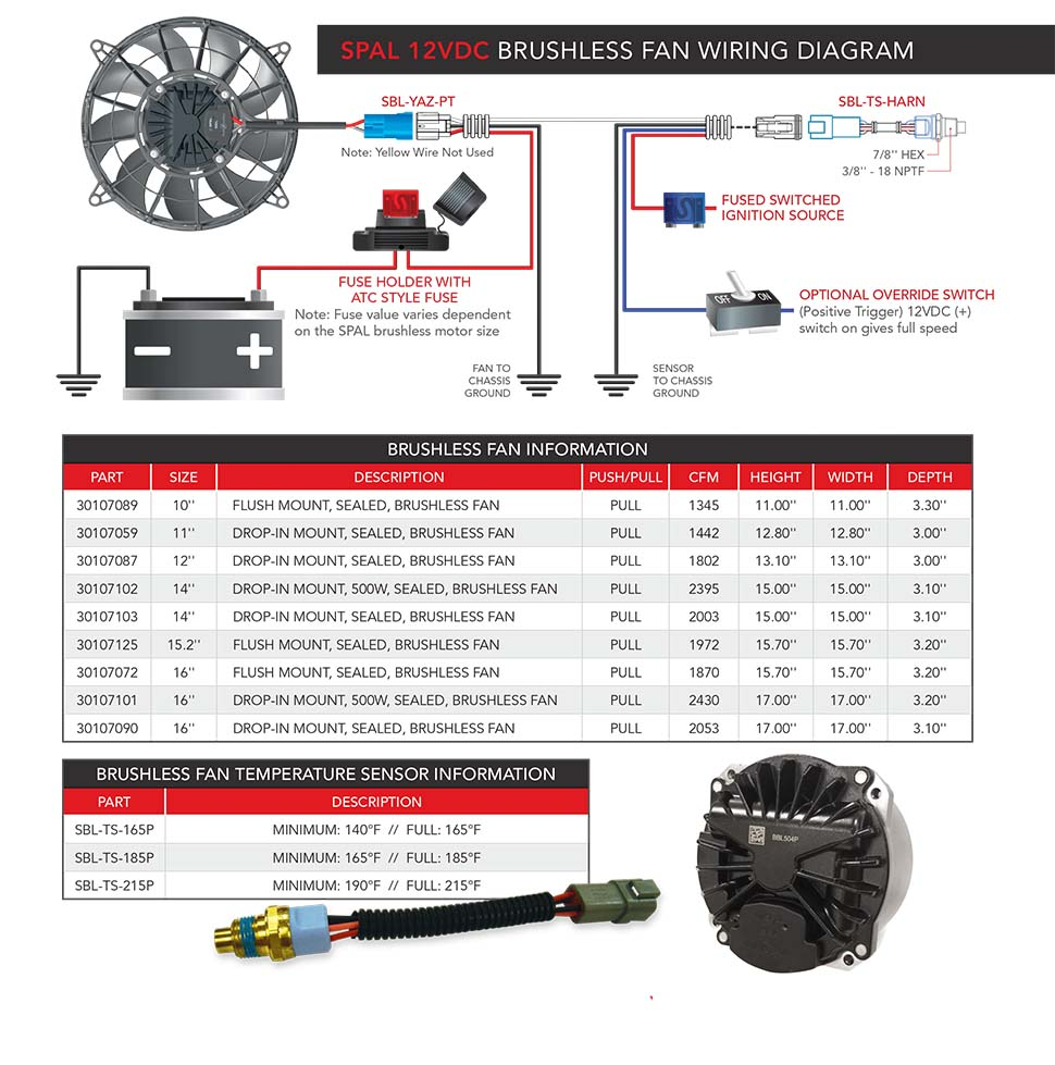 Spal Brushless Fan and Shroud PackagesLearn More Today
