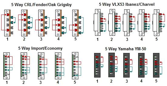 Guitar Pickup Selector Cross Reference