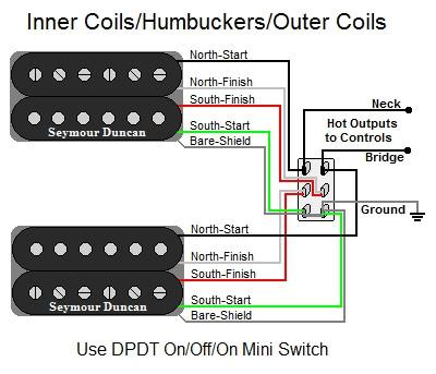 Inner CoilsHumbuckersOuter Coils