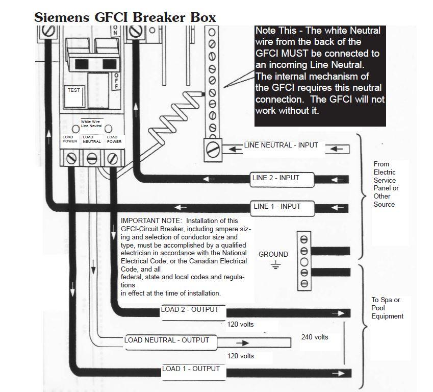 Hot Tub Electrical Installation Hookup GFCI