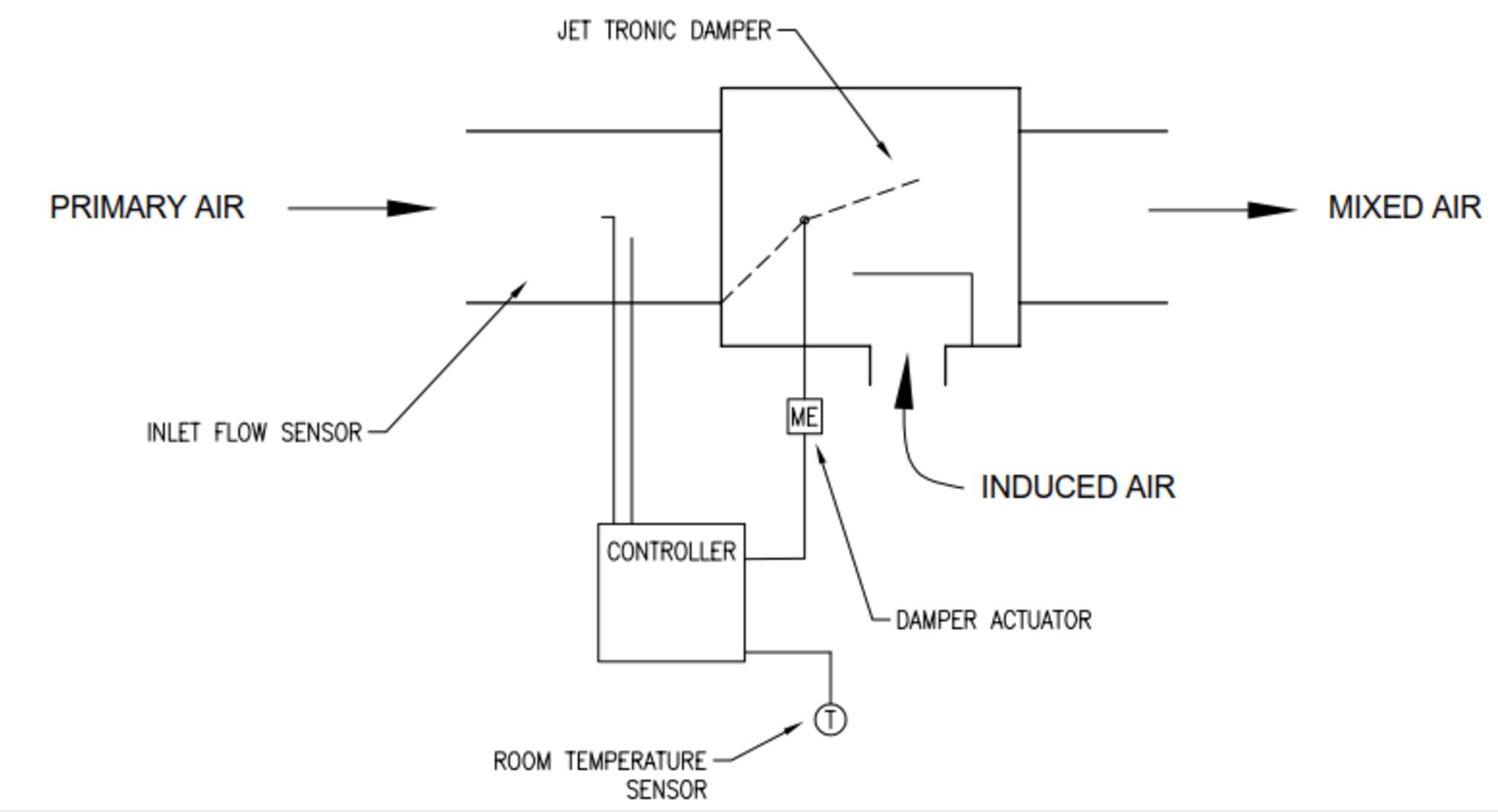 Wiring Diagram And Schematics