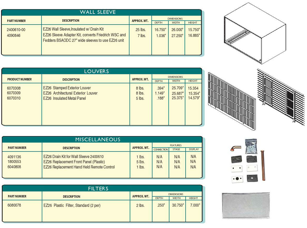 Islandaire Ptac Air Conditioners Wiring Diagrams