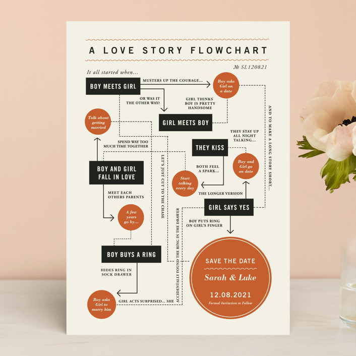 Flowchart Save the Date Cards