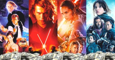 Star Wars Movies Box Office Ranks