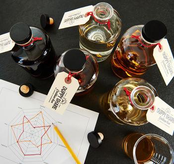 Rum Blending Masterclass