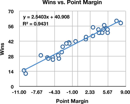 Point_margin_wins_medium