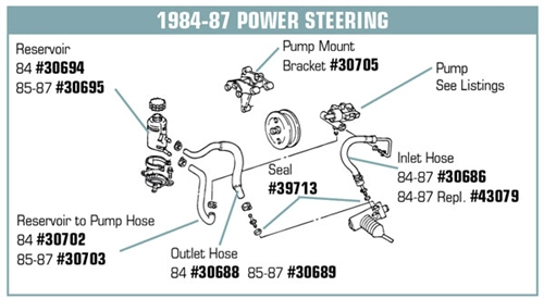 1987 Covers Corvette Seat