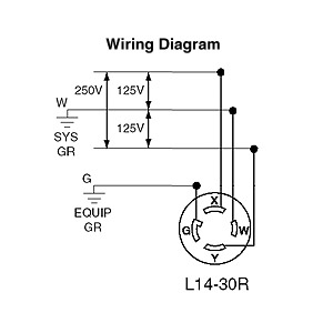 L5 30p To L14 30r Wiring Diagram  Somurich