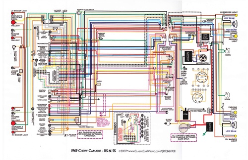 1967  1981 Camaro Wiring Diagram, Laminated in Color 11