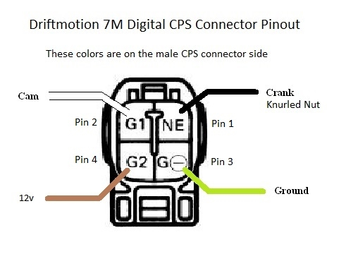 driftmotion digital cps v2 upgrade for 7mgte