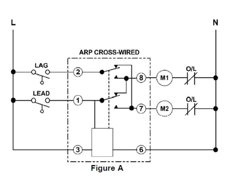 Macromatic ARP240A3R Duplexor Alternating Relay