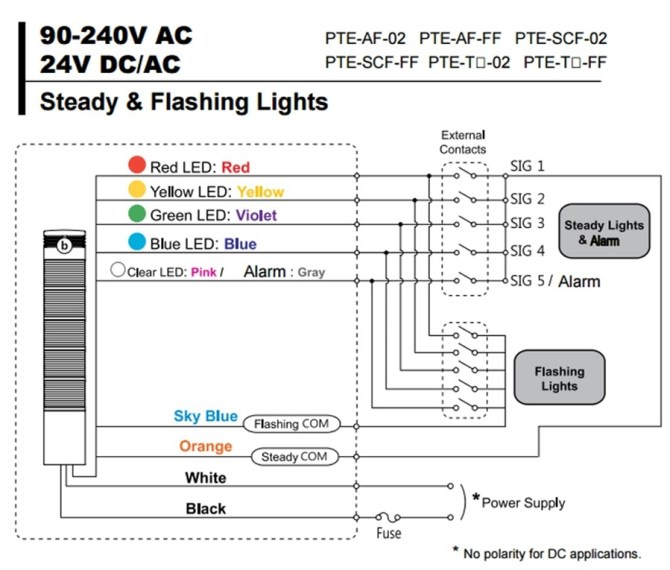 passtime pte 2 wiring diagram diagram how a lcd monitor