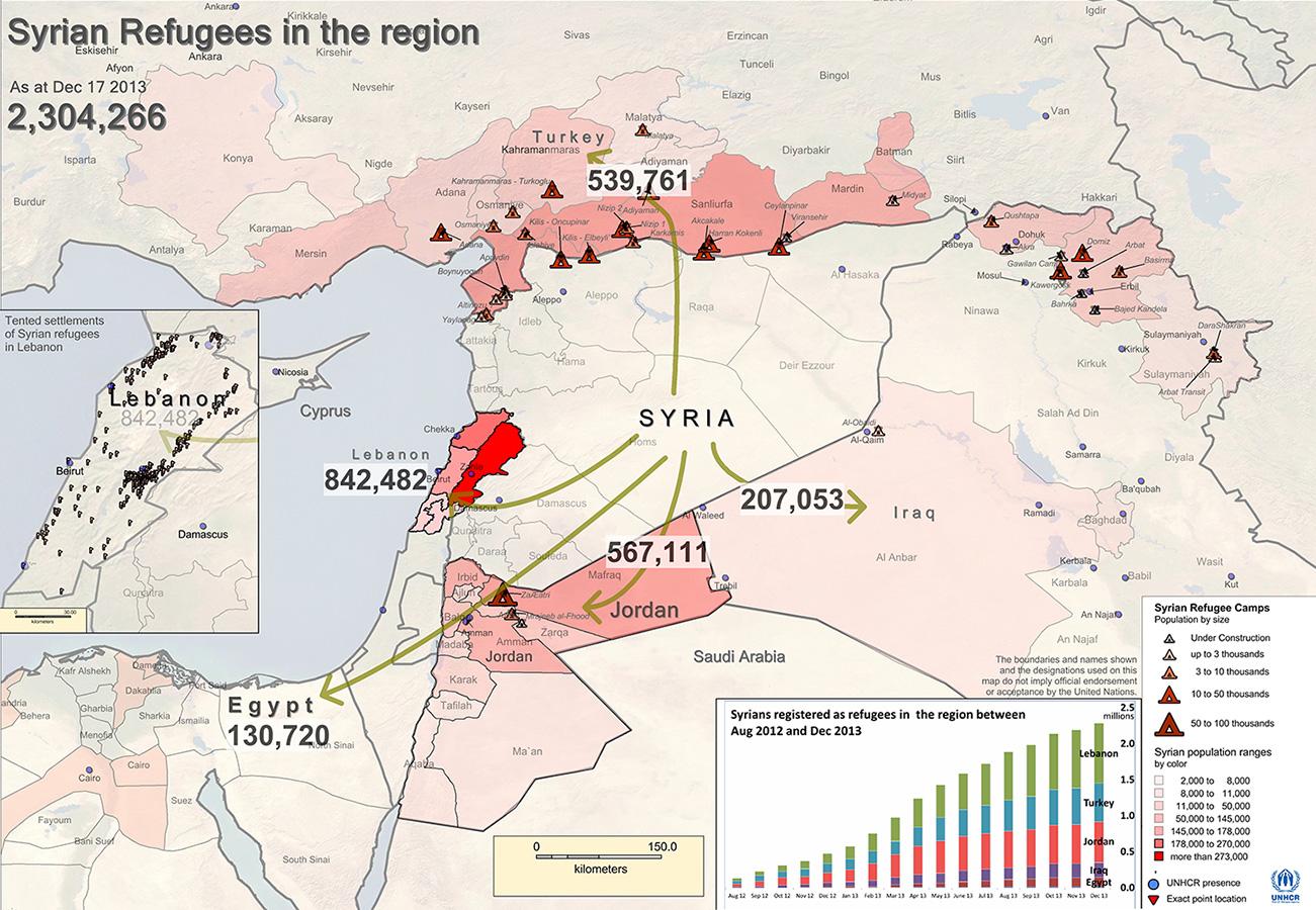 Syria's refugee crisis