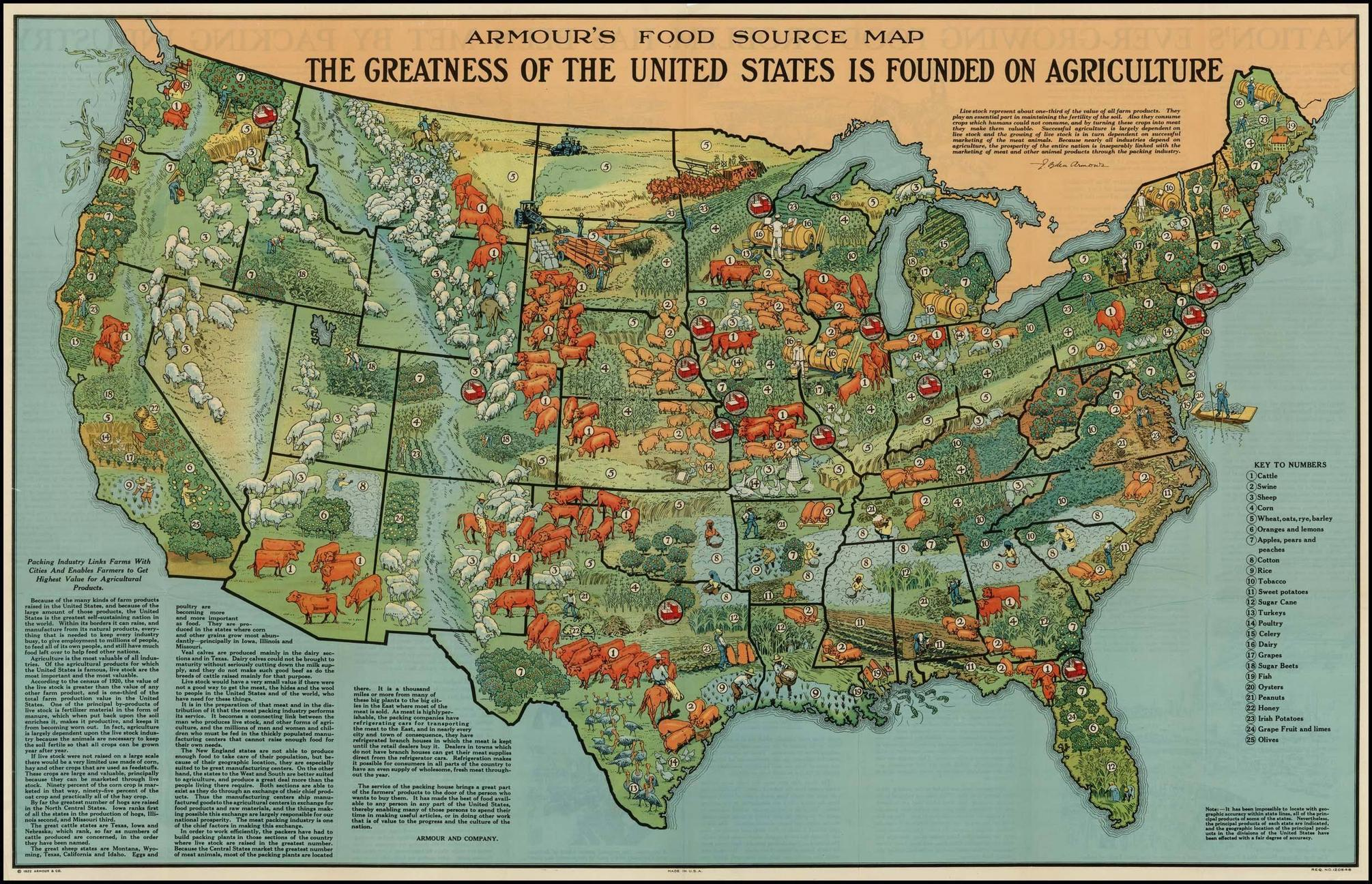 Farming And Food Evolution In The Us As Explained In 40